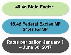 WA State Licensing (DOL) Official Site: Fuel tax facts