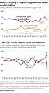 Making sense of media bias