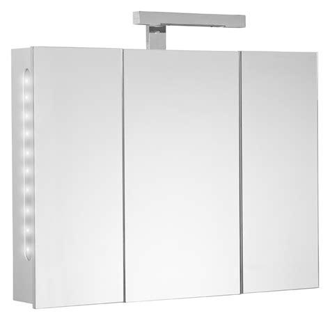 armoire de toilette twilight allibert belgique