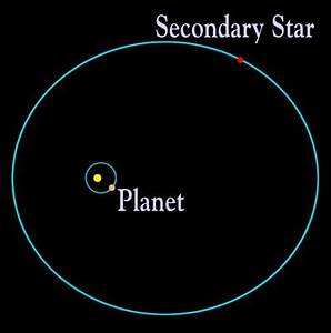 Spaceflight Now | Breaking News | First planet found ...