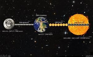 The Holy 108 - Earth Sun and Moon