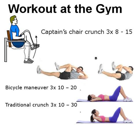 100 captains chair exercise research picks the best and the worst ab exercises exercise