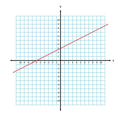 Slope Of A Line by What Is Slope How To Find The Slope Of A Line