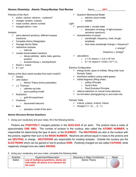 Periodic Table Vocabulary Worksheet Answer Key Brokeasshomecom