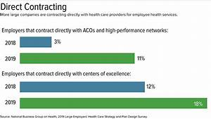 For 2019, Employers Adjust Health Benefits as Costs Near ...
