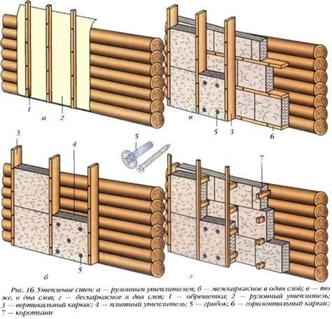 isolation par l exterieur prix au m2 2014 devis isolation thermique ext 233 rieur ite