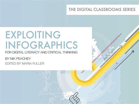 The Digital Classroom Fungsi Simbol Flowchart Algoritma Fungsinya Symbols Accounting Paperwork Flow Chart Diagram In Word Best Uml How To Make