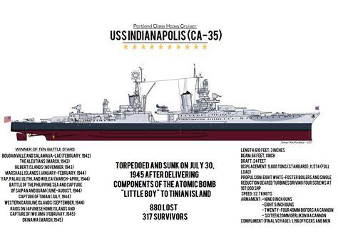 uss indianapolis page 2 shipbucket