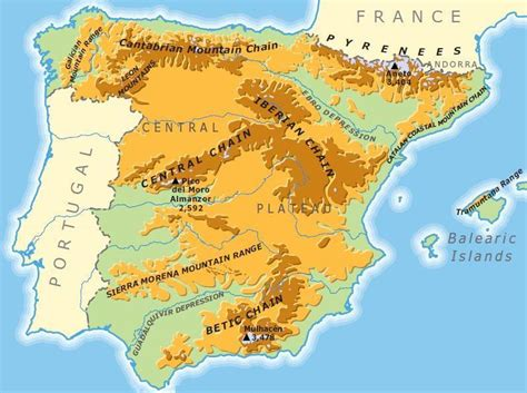 nature of the cantabrian mountains spain geographic location