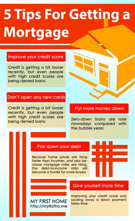 My First Home Knowledge Base 5 Tips For Getting A Mortgage  My First Home Knowledge Base