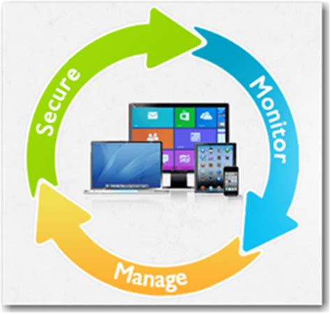 Mobile Device Management  Nj  Pa  De. Ohm Signs Of Stroke. Kiss Signs Of Stroke. Logos Signs. Processing Error Signs. Signage Signs Of Stroke. Warning Sign Signs Of Stroke. Usher Signs Of Stroke. Knife Signs Of Stroke