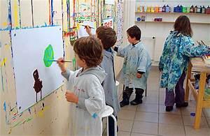 Kinder Bilder Malen : malen f r kinder malatelier nicole richterich ~ Markanthonyermac.com Haus und Dekorationen