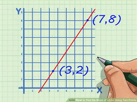 Slope Of A Line by How To Find The Slope Of A Line Using Two Points 11 Steps