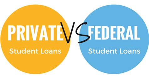 Private Student Loans  The Truth About Delinquency. Blue Ridge Heating And Cooling. Dwi Lawyers In Dallas Tx Dallas Tax Appraisal. Open Source Timesheet Management. Getting College Credit For Work Experience. Online Degree Cyber Security. Associates Degree In Dental Hygiene. Cash Advance Phoenix Az Ira Contribution Form. Kansas City Criminal Lawyer Java Error 1723