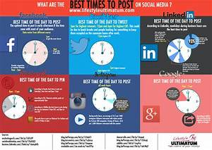 Perfect Timing and Other Social Media Marketing Tricks