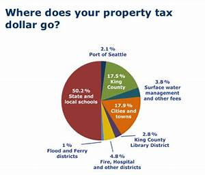 Shoreline Area News: King County property tax information