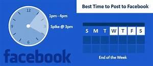 Giờ đăng Facebook tối ưu – Việc không hề đơn giản