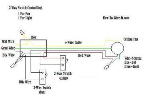 electrical junction box diagram electrical free engine image for user manual