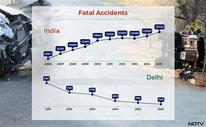 Delhi, Keep Up The Good Work! Now Road Accident Deaths On ...
