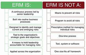ERM FAQs | Office of the Chief Risk Officer
