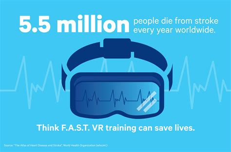 Think Fast Vr App Helps With Stroke Diagnosis  Arpost. Checking Account Options Easton Middle School. Mcdonough School Of Business Bmo Auto Loan. 50gb Free Cloud Storage How To Open Htc One X. Tri Community Ambulance Credit Help Companies. Fsv Payment Systems Inc Care Insurance Quotes. 20 Year Term Life Insurance Quotes. Lvn To Rn Programs Online Key Life Insurance. Fingerprint Door Access System