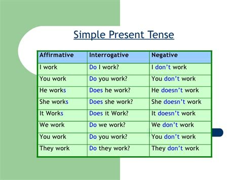 Basic English I Simple Present Versus Simple Past Tense