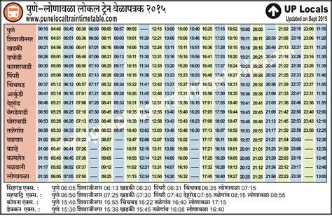 Pune Local Train Time Table Download 2018 Sas Sgplot Line Graph Examples Regression Spss Stata Twoway Label Sample Answer For Simple Scatter Describing Synonym And Antonym