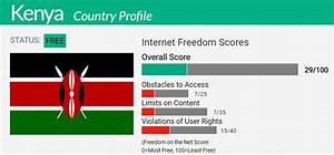 Kenya Country Report | Freedom on the Net 2017