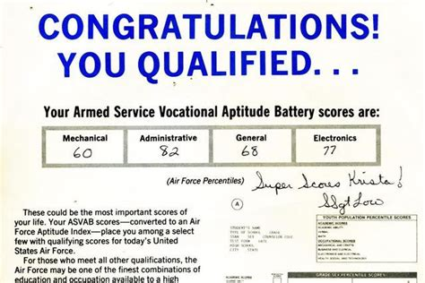 Air Force Score all about air force asvab composite scores air force
