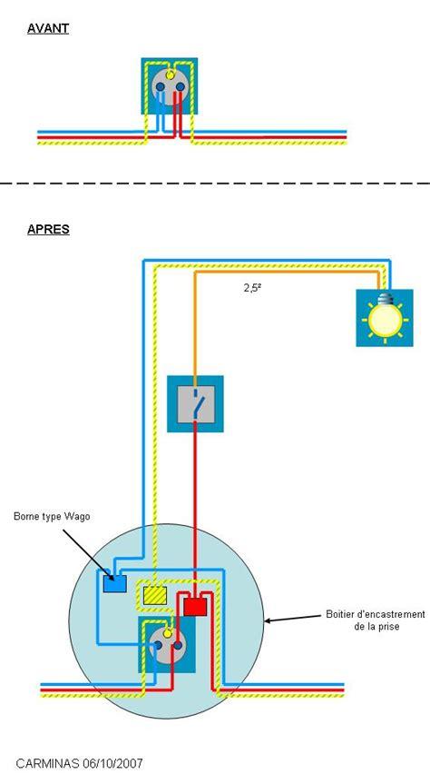 ajouter un 233 clairage sur une prise radiateur