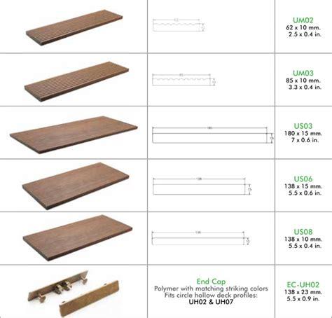 next wood adelco srilanka paint flooring carpet tile air conditioning