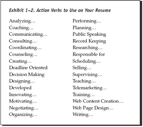 Top Skills To Put On A Resumes  Samplebusinessresumem. Good Job Skills To Put On Resume. Sample School Secretary Resume. Estate Manager Resume. Resume Header Format. Sample Resume Word Format. How To Write Resume Profile. Sales And Customer Service Resume. Resume Services Los Angeles