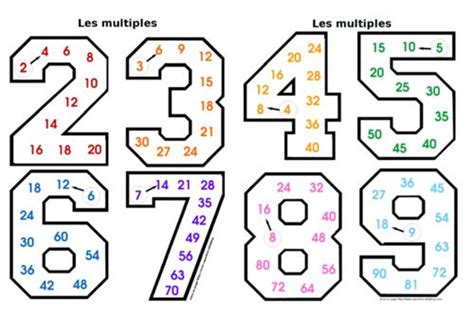 17 best images about tables de multiplication on multiplication strategies