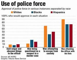 Increasing street presence of Chicago police: An effective ...