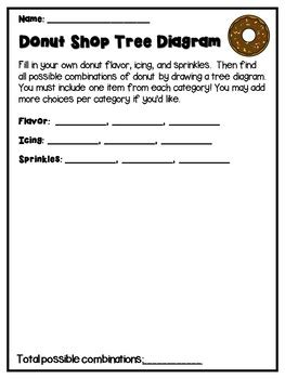 Probability Tree Diagram Worksheets By Highs And Lows Of A Teacher