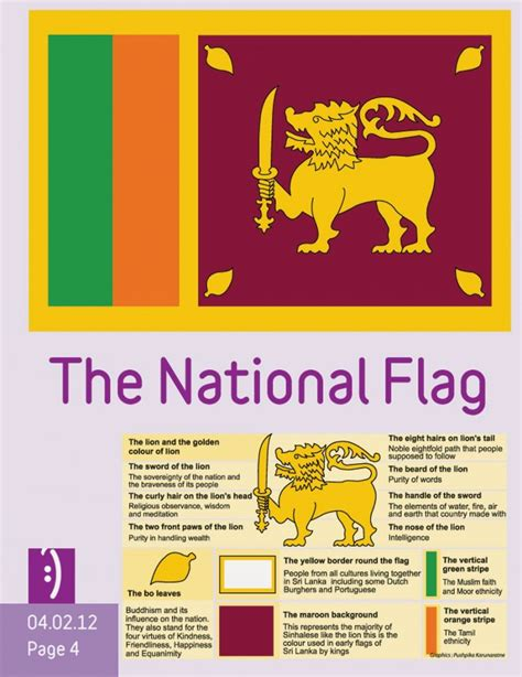 The National Flag  Wabg Reads Sri Lanka  Pinterest. Stopp Signs. November 15 Signs Of Stroke. March 30 Signs. Wash Signs. Essential Oil Signs. 6 Month Signs. Diabetic Retinopathy Signs Of Stroke. Clinical Signs