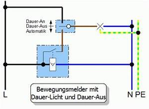 Lampe Mit Bewegungsmelder Und Schalter : elektroinstallation ~ Markanthonyermac.com Haus und Dekorationen