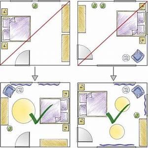 Feng Shui Farben Schlafzimmer : die besten 25 feng shui schlafzimmer ideen auf pinterest feng shui bett feng shui ~ Markanthonyermac.com Haus und Dekorationen