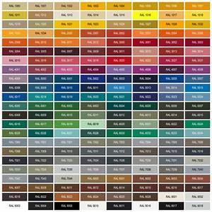 Ral Ncs Tabelle : pin tabelle ncs und ral farben genuardis portal on pinterest ~ Markanthonyermac.com Haus und Dekorationen