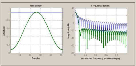 speech processing using matlab part 1