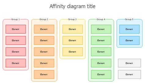 affinity diagram template xls affinity diagram how to create an affinity diagram using