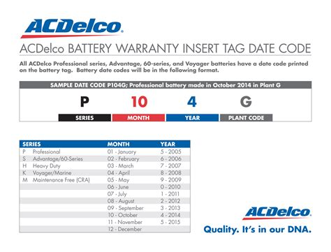 acdelco canada battery warranty