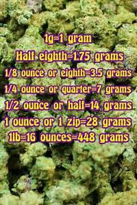 Weights | 420 | Pinterest | Cannabis, Medical cannabis and ...