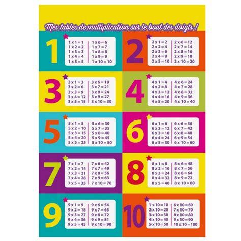 affiche tables de multiplication affiche ludique et 233 ducative pour enfant