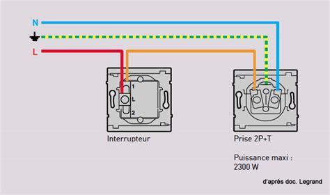 prise de courant command 233 e 224 distance par un interrupteur