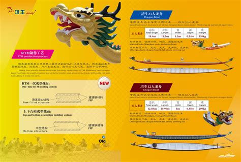 Dragon Boat Buy by Paddle Dragon Boat Buy Paddle Dragon Boat Racing Dragon