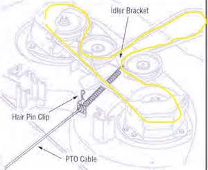 troy bilt bronco mower wiring diagram troy free engine image for user manual