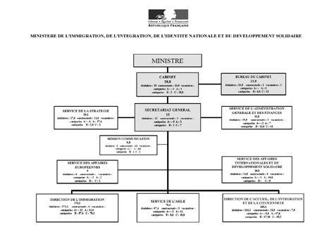 cadre b fonction publique territoriale 2016 newhairstylesformen2014