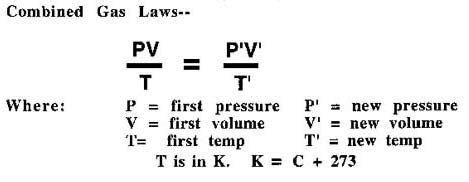 Combined Gas Laws  Faith Committee