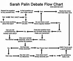 Sarah Palin Debate Flow Chart | HuffPost